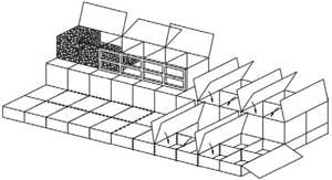 Формирование габионных конструкций